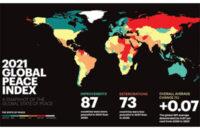 বিশ্ব শান্তি সূচকে বাংলাদেশের সাত ধাপ উন্নতি